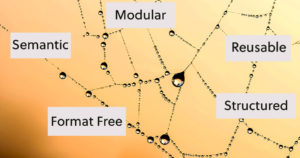 Spider Thread, with the 5 characteristics of intelligent content written in: semantic, modular, format free, reusable, structured copyright Pixabay under cc