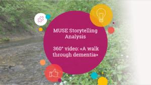 Titelblatt der Analyse nach MUSE - bitte klicken zum Herunterladen